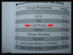 Owners manual fuel pump fuse location.